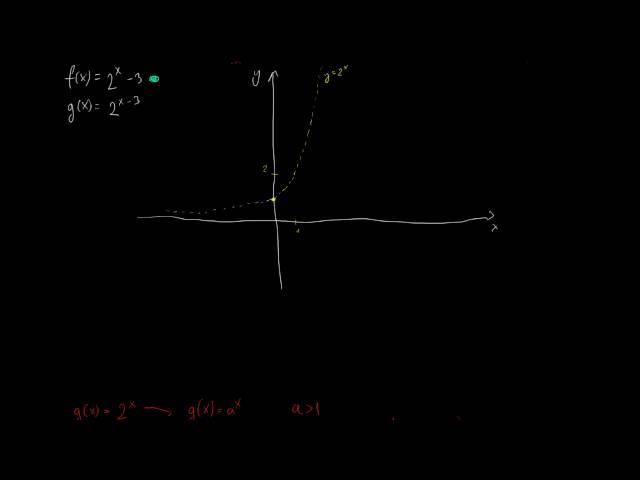 Irracionális kitevőjű hatvány és exponenciális függvények 3