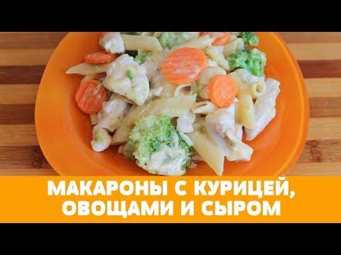 Первые блюда на Поварё