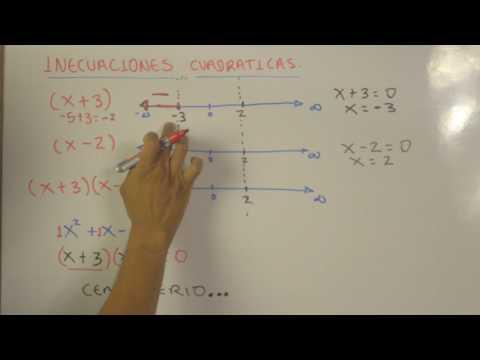 Ecuaciones Cuadráticas en Scilab from YouTube · Duration:  14 minutes 43 seconds