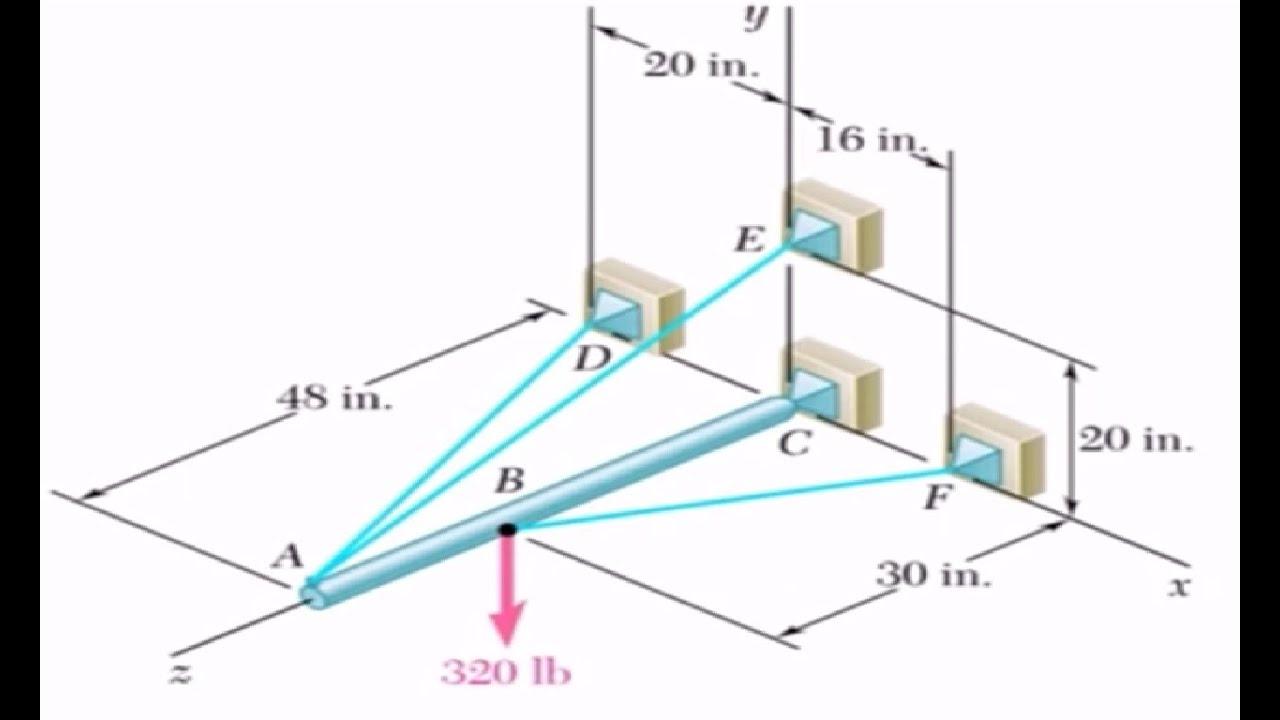 Resultado de imagen de Equilibrio estático en tres dimensiones