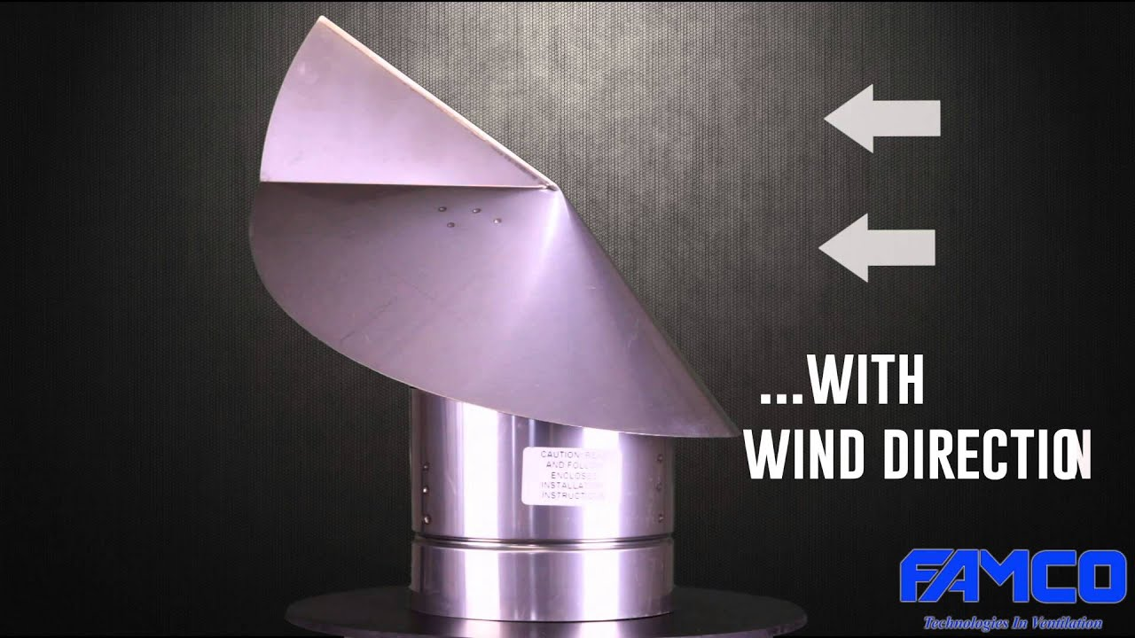 Wind Directional Chimney Cap Stainless Steel Hvac