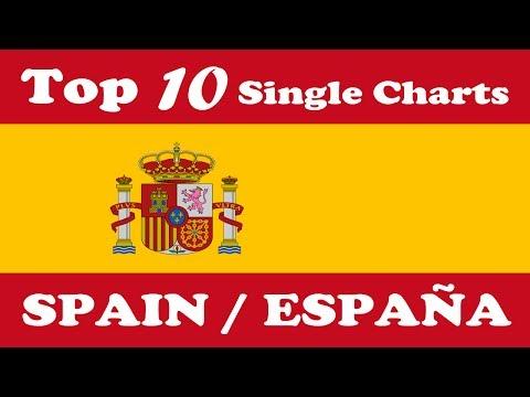 Spain - Top 10 Single Charts   23.07.2017   ChartExpress
