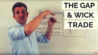 Gap Trading Setup: The Gap and Wick Trade ✅