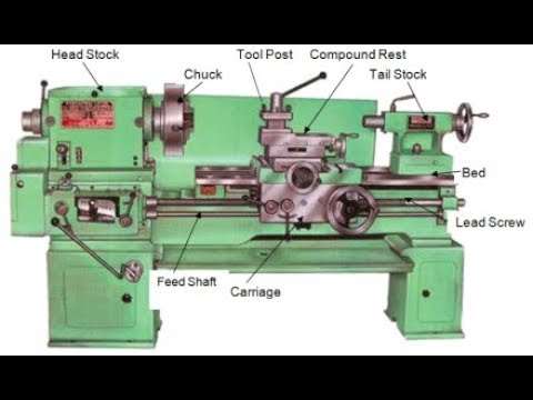 Parts Of Lathe Machine In Hindi Youtube