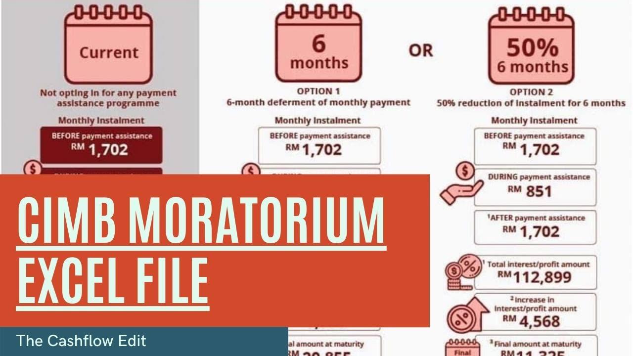 CIMB Detailed Calculation Moratorium 3.0
