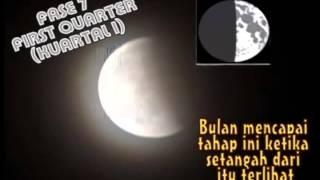 fase fase kenampakan bulan