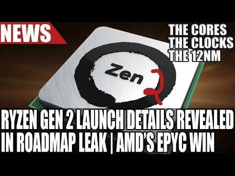 AMD RoadMap Confirms Next Gen Ryzen Launch Details | Epyc Win For AMD In Data Center