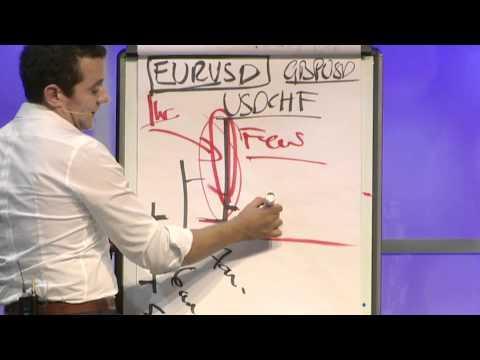Financial Education Pack - Part 2 - Greg Secker - Forex