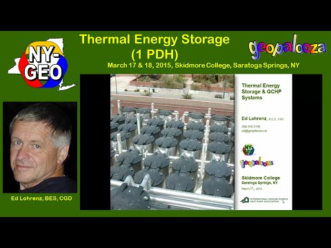 Thermal Energy Storage (1 PDH)
