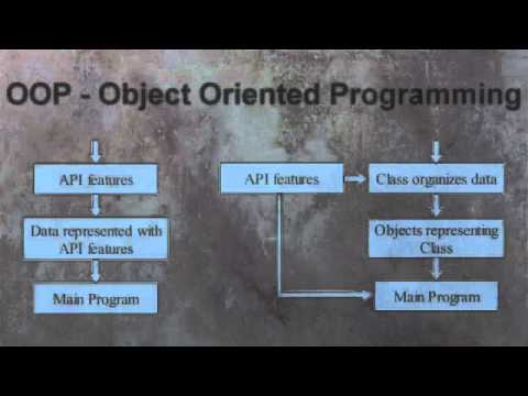 Open Source Video Game Part 1 - Basics