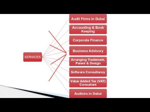 COAST AUDIT & ACCOUNTING - Top grade Corporate Finance Firm in Dubai