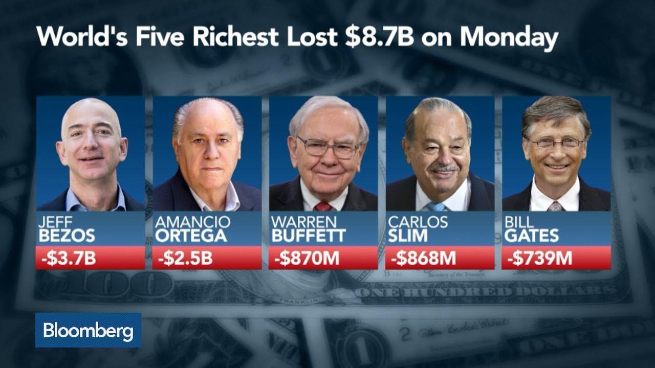 5 richest man in the world