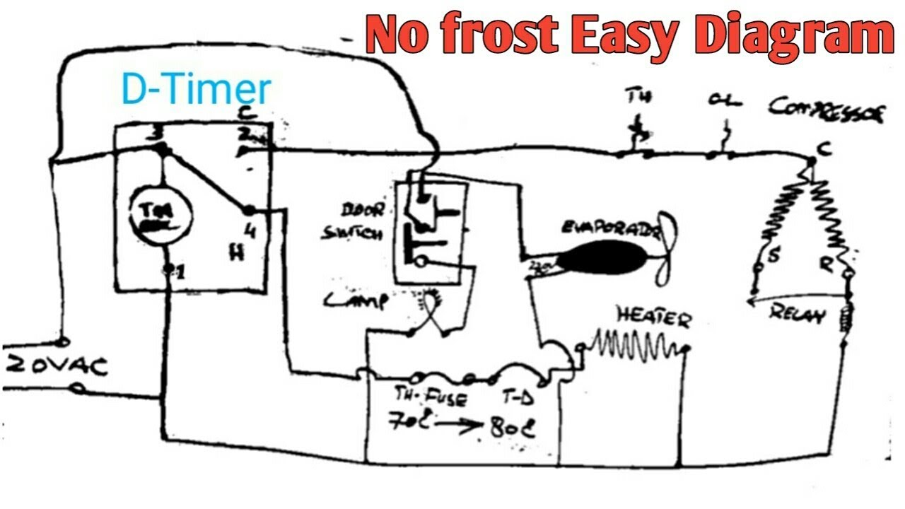 no frost refrigerator electric wiring in urdu hindi youtube wiring diagram of no frost refrigerator [ 1280 x 720 Pixel ]