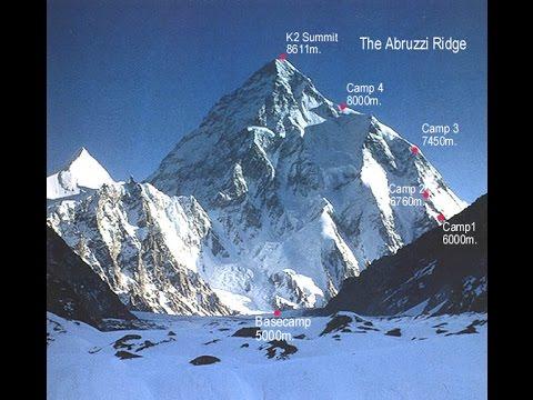 Alpinismo Ascension Al K2 8.611 m., el segundo mas alto del mundo