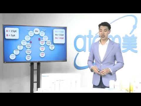 Atomy Marketing Plan By Sharon Rose Master Park Joo Young