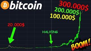 BITCOIN 100.000$ ET PLUS PAR BTC !? btc analyse technique crypto monnaie