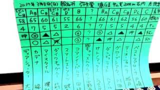 【ABCDE湯かげん YouTubeビデオ320本目】吉本興業のお笑いコンビ「ABCDE...