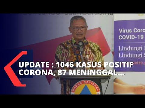 UPDATE: 1046 Kasus Positif Corona, 87 Meninggal Dunia, 46 Sembuh