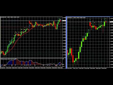 Td sequential forex factory