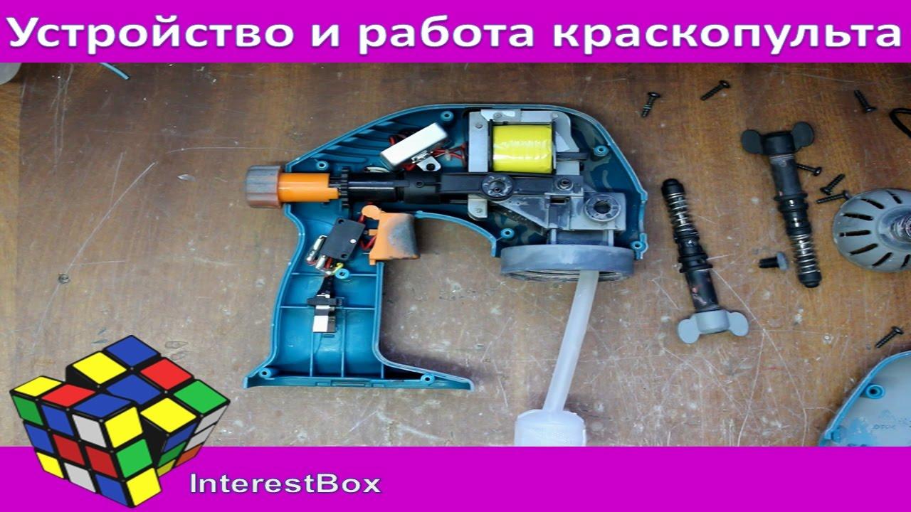 Устройство и работа аккумуляторного краскопульта