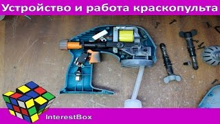 Пристрій і робота акумуляторного фарбопульта