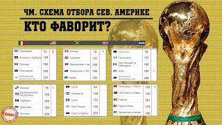 Футбол Чемпионат мира 2022 Кто фаворит отбора в С Америке Группы Таблицы