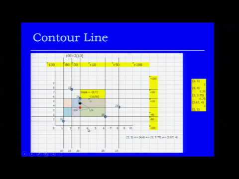 Industrial Plant Desing : Facility Location | Contour Line | lecture 03 | [Dongtan Channel]