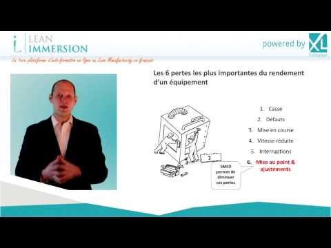 Introduction au SMED - Lean Manufacturing