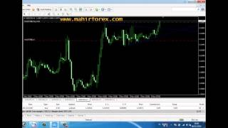 My Journal nfp live trading november 2015 | Strategi Trading Forex dan Cara Analisa Saat NFP