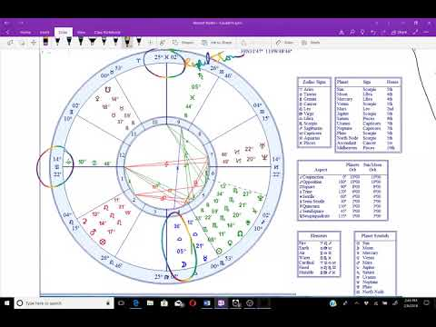 The chart of a business?! Amazon, Inc - the astrology chart.