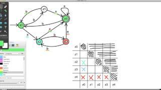Algorithmus zur Konstruktion eines Minimalautomaten - 3. und 4. Schritt
