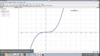 Using Geogebra to Graph Functions