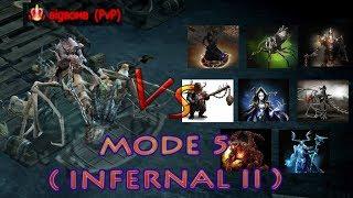 Drakensang Online Bigbomb vs All Mode 5 Bosses