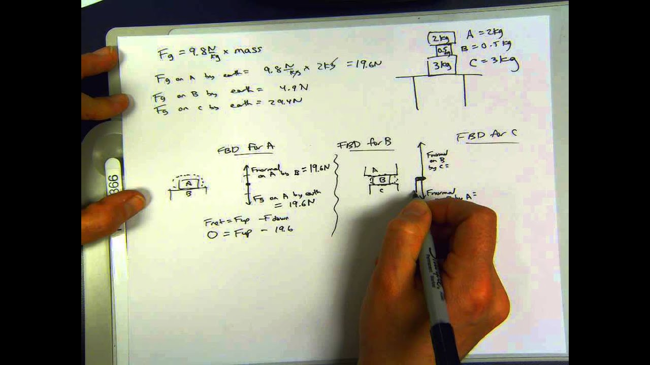 Solving Free Body Diagrams