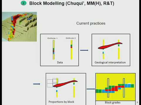Serge Seguret - Innovative methods in geostatistics from studies in Chilean copper deposits