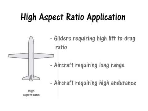 Flight Discovery - Aspect Ratio