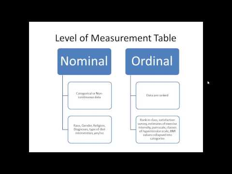 Introduction to Statistics, Variables, Scales of Measurement