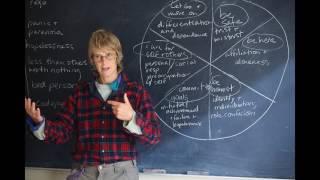 فلسفة عظيمة للنجاح Video