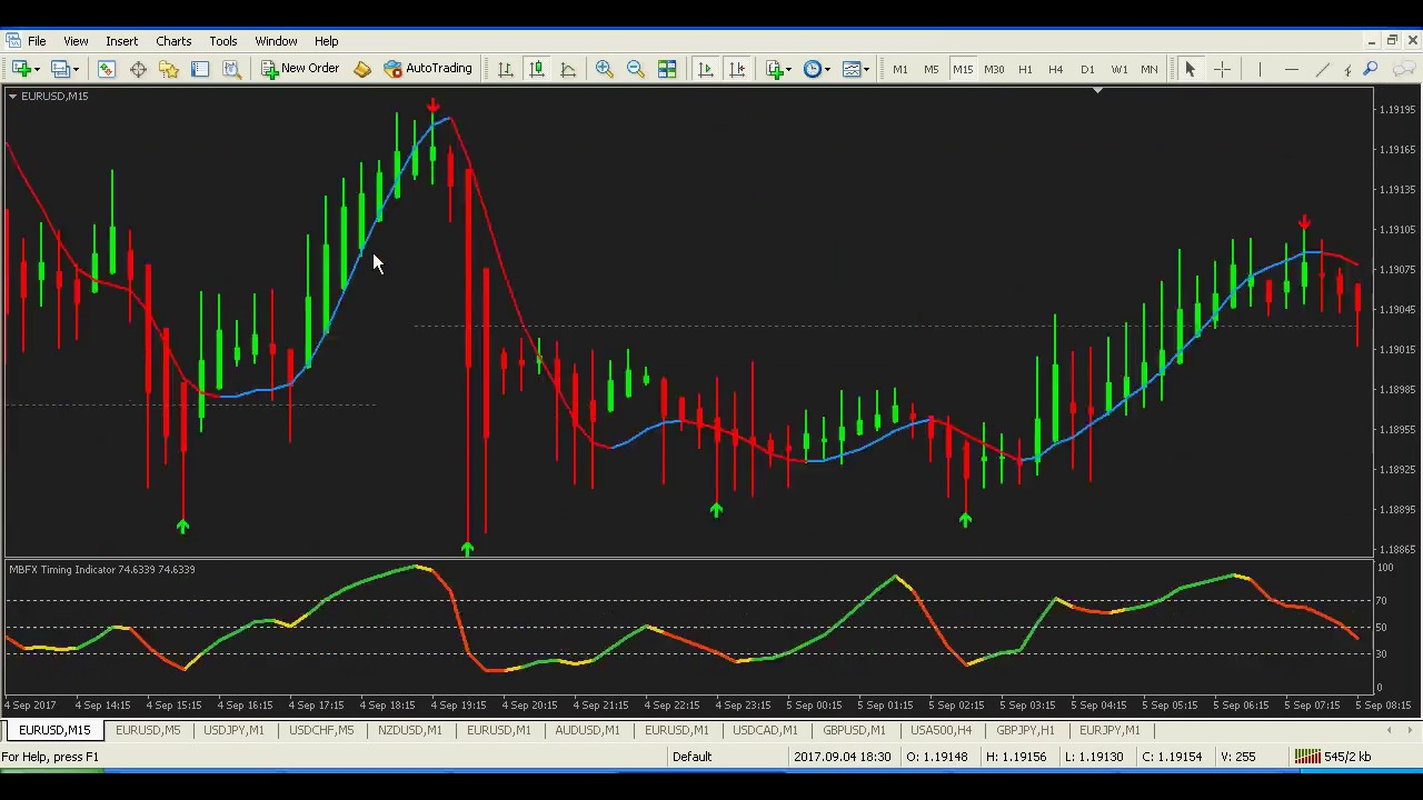 Binary options trading system striker9 free download |