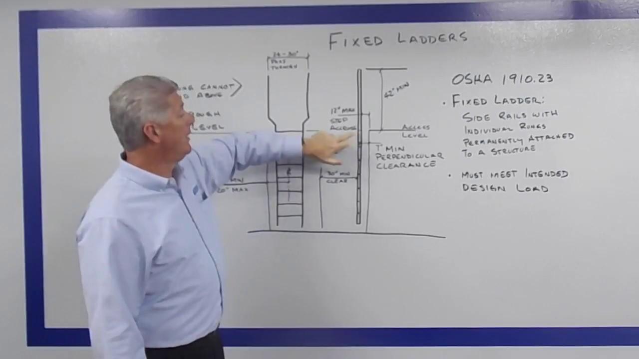 Osha Fixed Ladder Regulations Best Ladder 2018