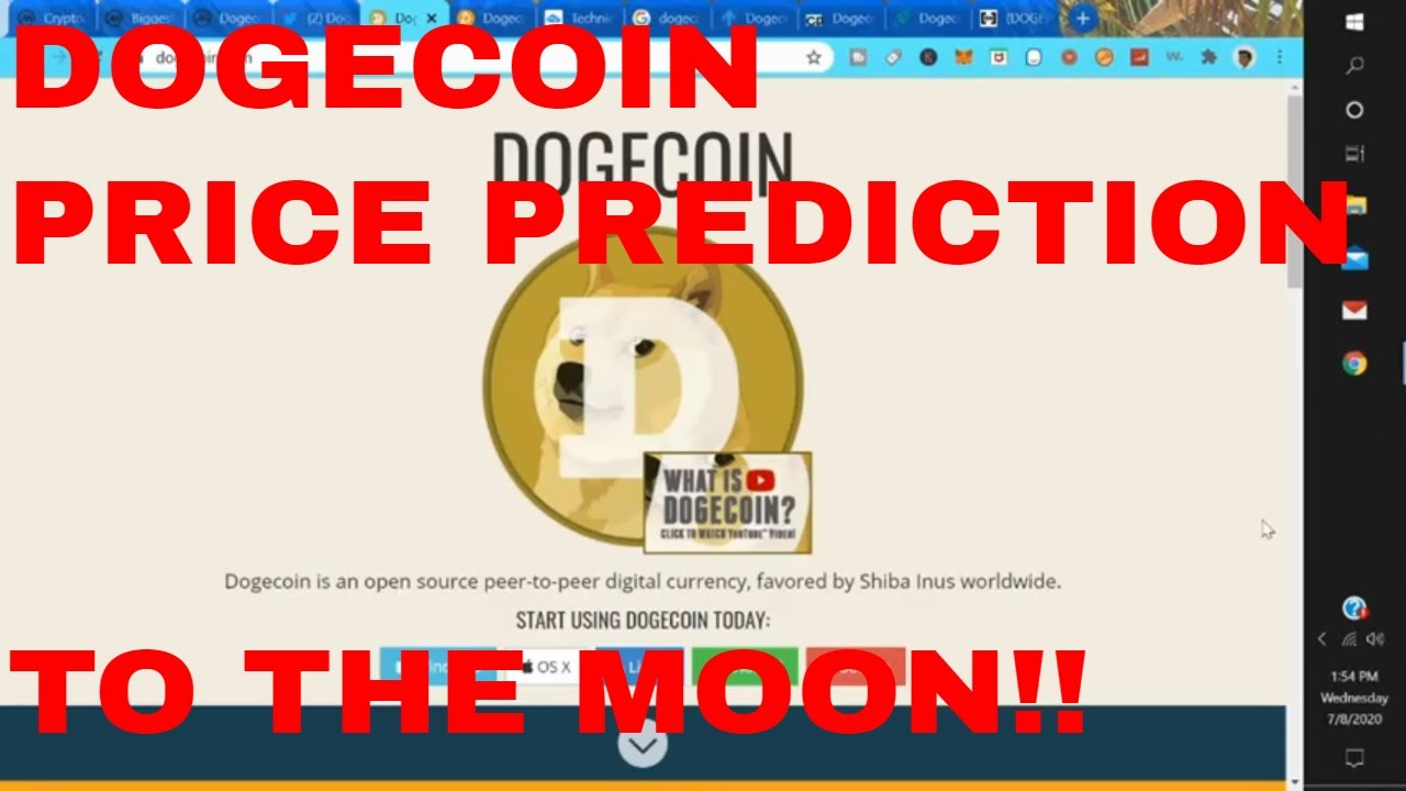 Dogecoin Price Prediction 2020 2021 2025 Dogecoin Price Analysis Dogecoin tiktok Dogecoin Elon Musk