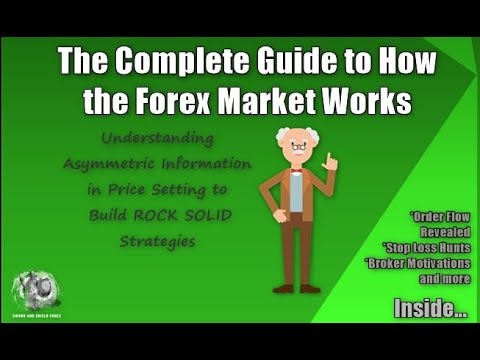 How to choose market in forex