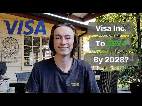 Visa Inc. (V) Stock Analysis | Is VISA a Buy in 2018?