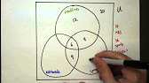 Diagram venna by odkry drog youtube 227 ccuart Choice Image