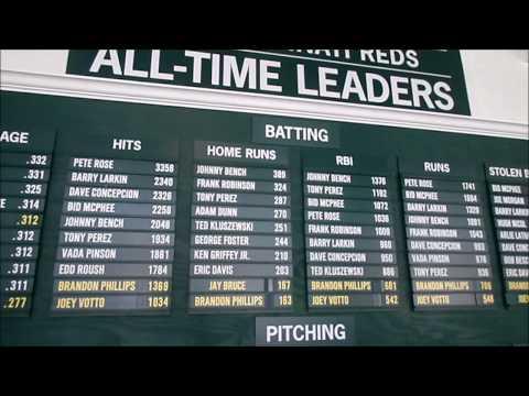 Cincinnati Reds All-Time Leaders Board