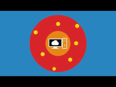 A B2B Explainer Video for Orbitera