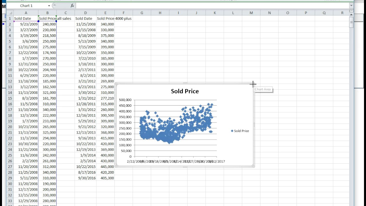 how to make a scatter graph on excel