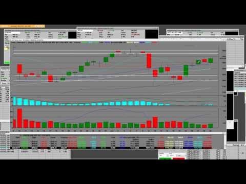 PCLN OPTION TRADING CALLS VS PUTS SUPER BIG PROFITS