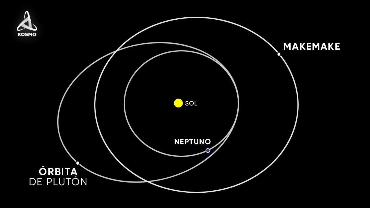 ¿Qué DESCUBRIMOS detrás de Plutón? Makemake: El objeto más grande del Cinturón de Kuiper.