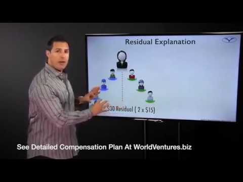 WorldVentures Comp Plan Part 2 Binary WV Ranks
